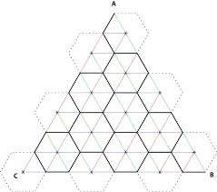 hexagon- triangle