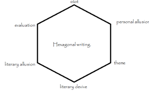 hexagonal writing